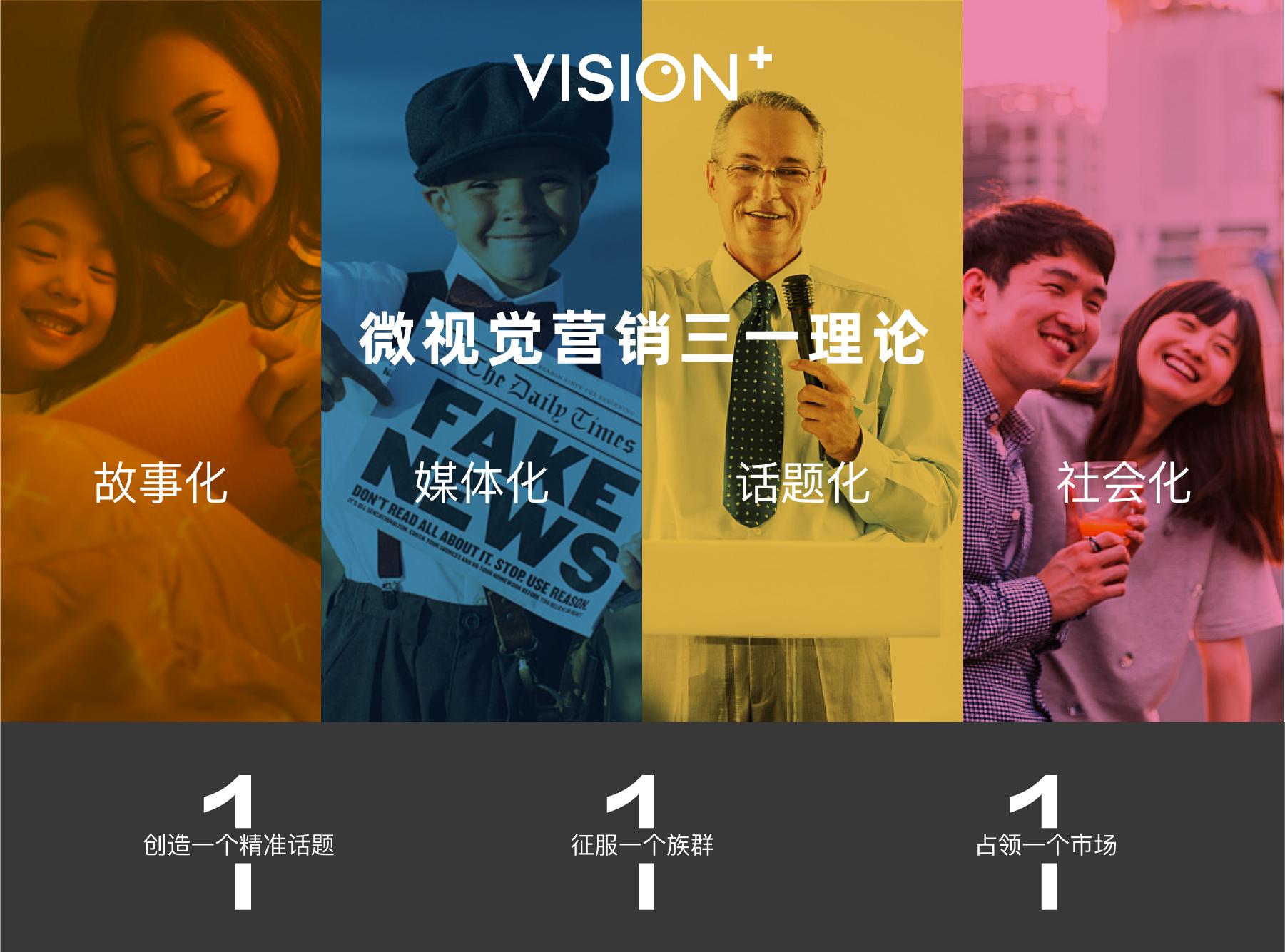 微视觉手机官网架构-03